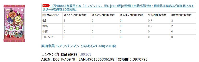 栗山米菓 Sアンパンマン ひなあられ 44g×20袋