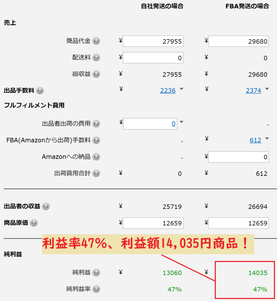 楽天 スーパーDEAL +5% 2回購入 エントリー PS4 利益計算