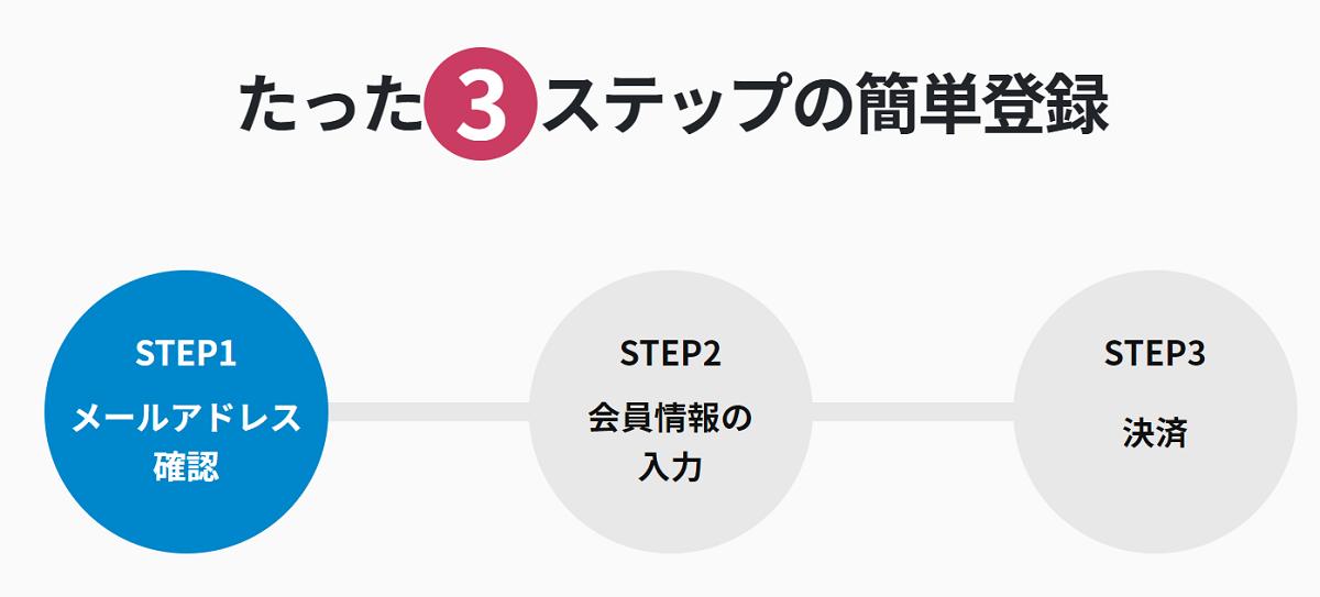 セラースケット 3ステップ